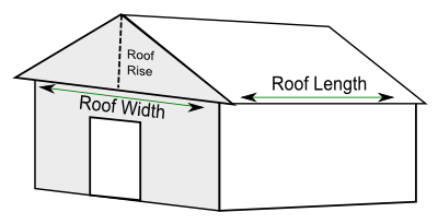 Roof pitch measurements visualized